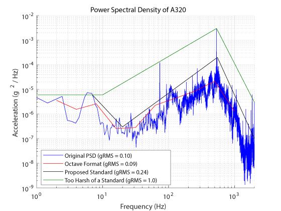 a320-psd-compare