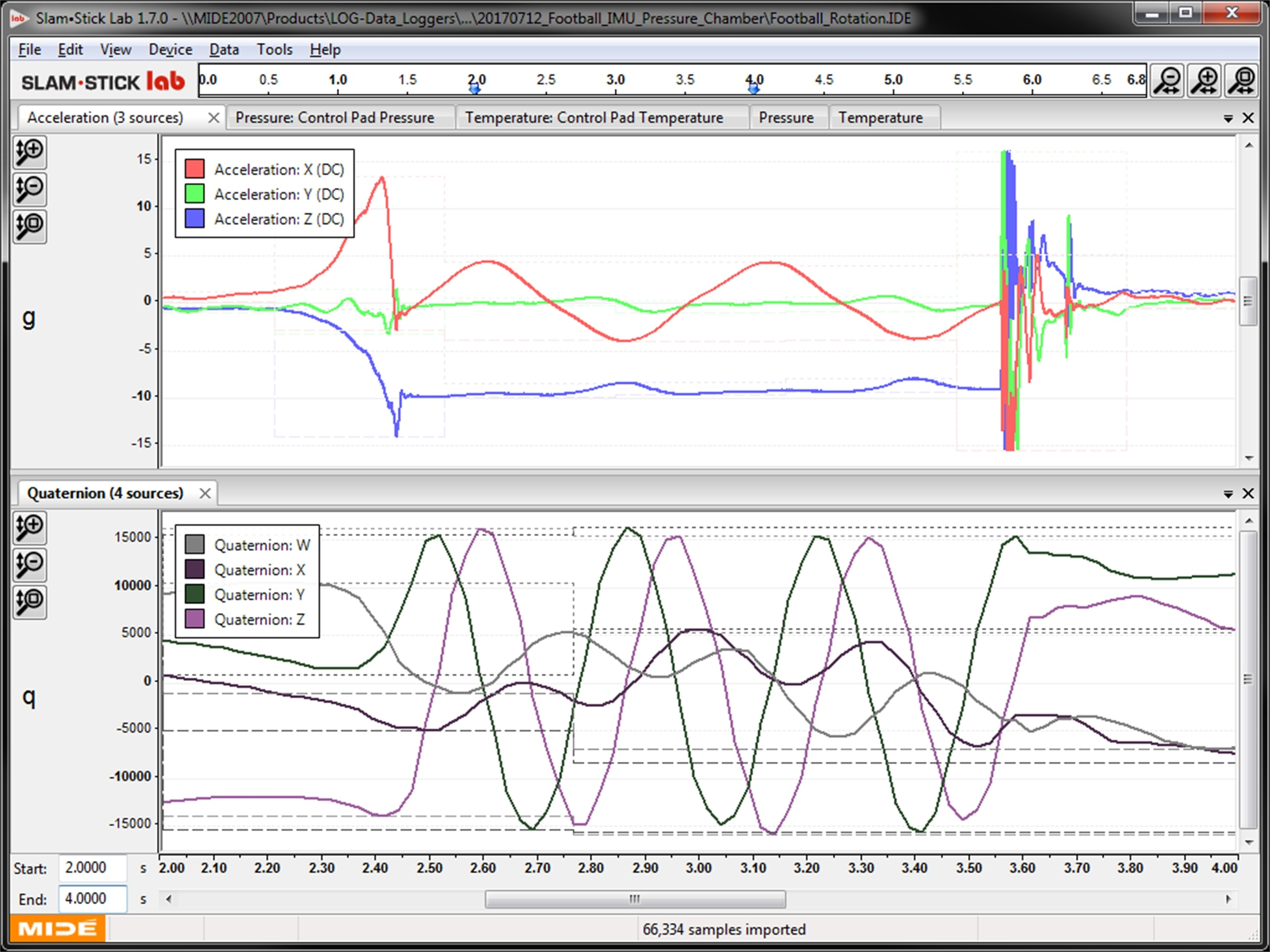Quaternion-acceleration-football-rotation
