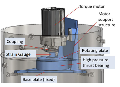 diagram of test setup with strain gauge mounted between motor and thrust bearing