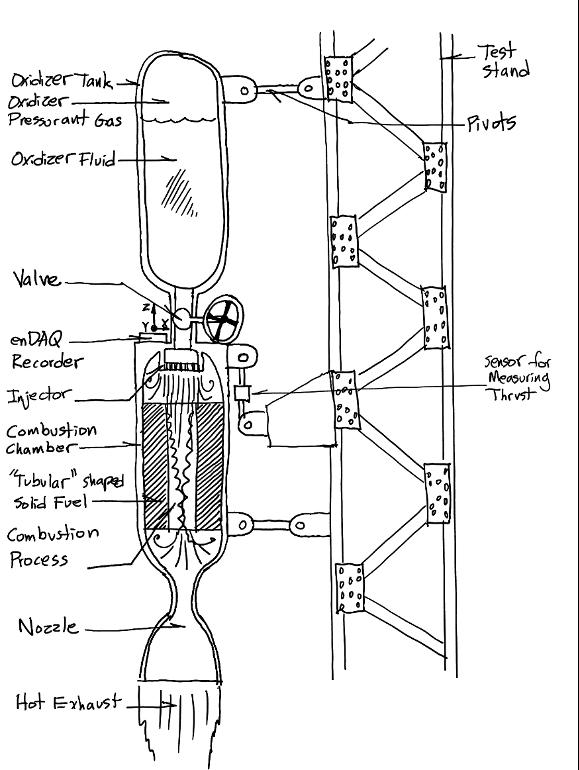 illustration of a hybrid rocket engine