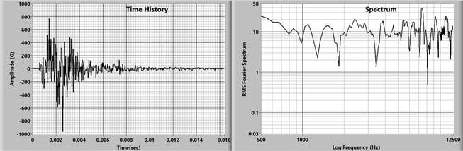 pyroshock-time-spectrum-undersampled