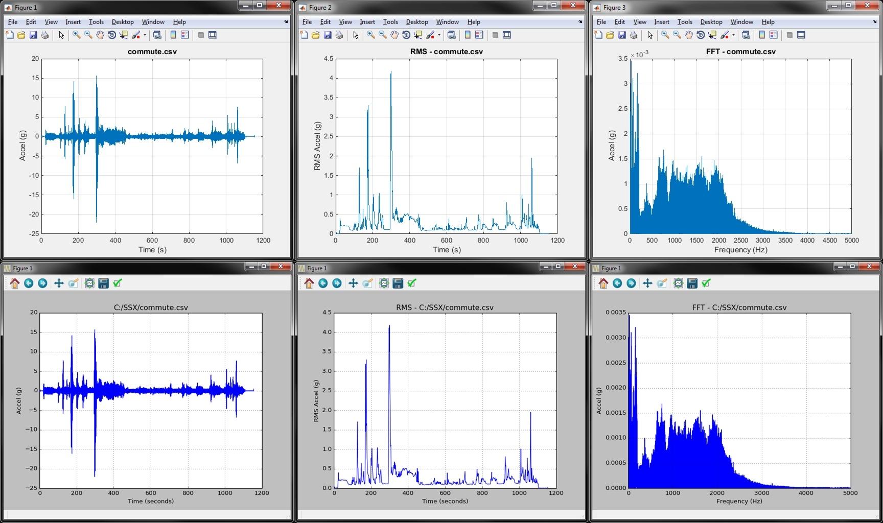 python-vs-matlab-vibration-analysis-car-highway