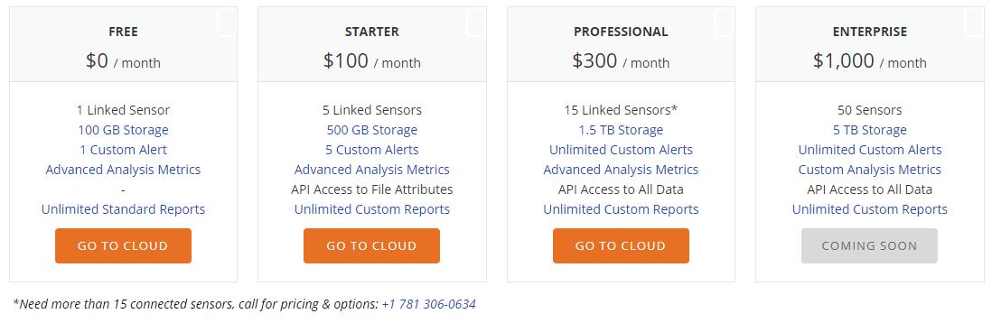 endaq-cloud-pricing