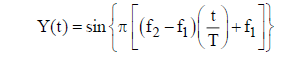 normalized amplitude function for a linear sweep