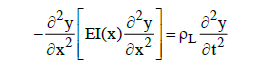 Bernoulli-Euler beam equation for beam bending free vibration