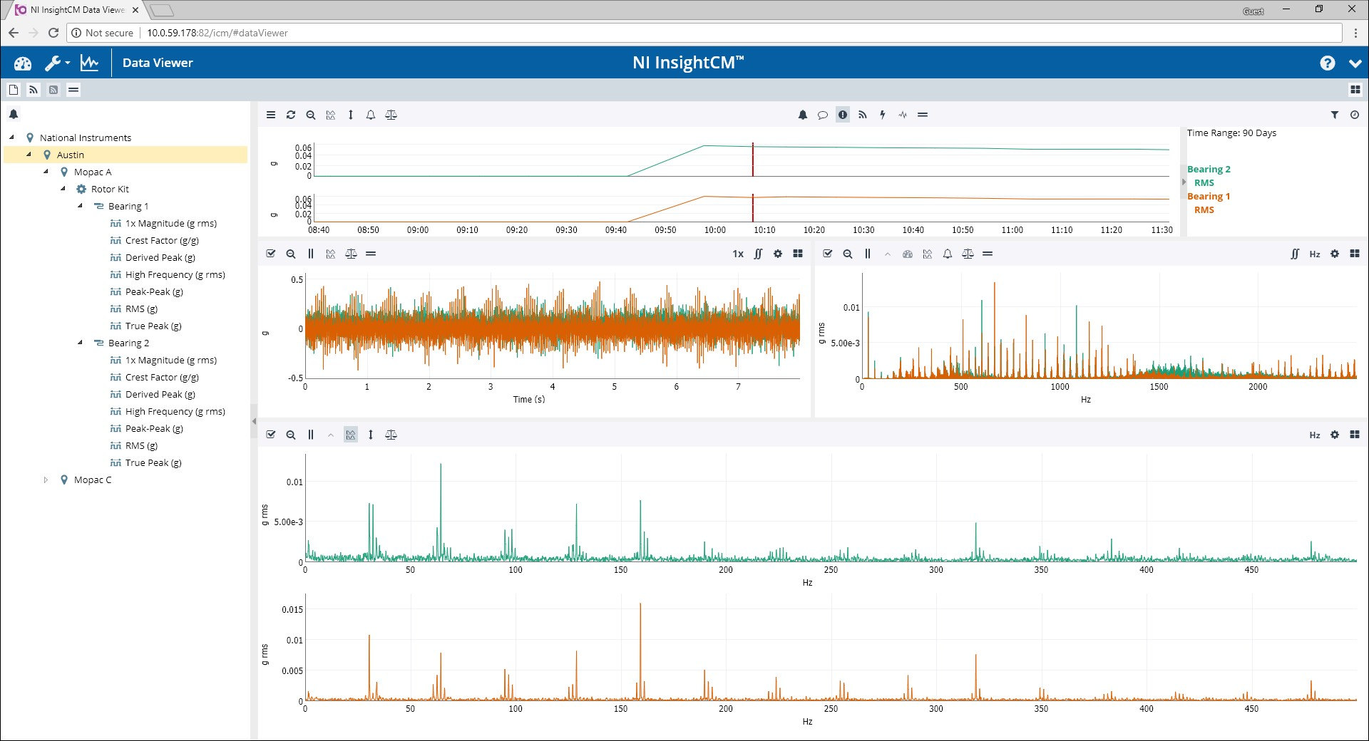 national-instruments-insight