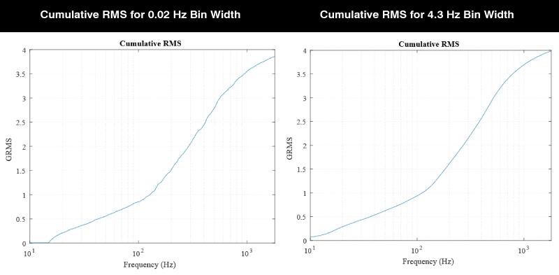 cumulative-rms