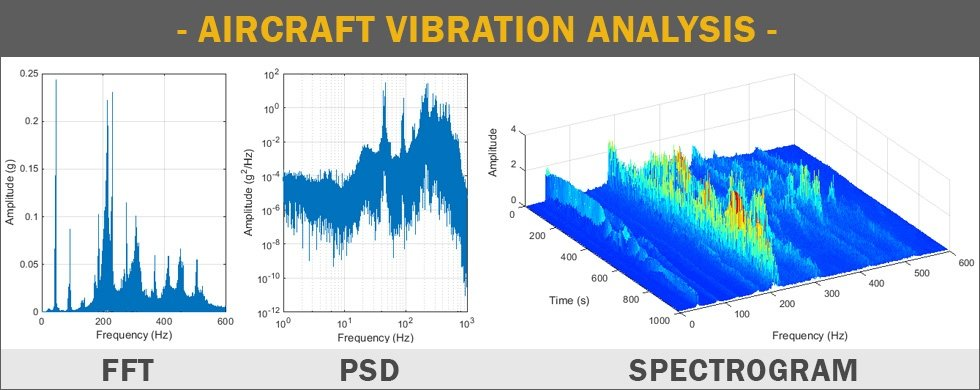 aircraft-vibration-analysis-plots